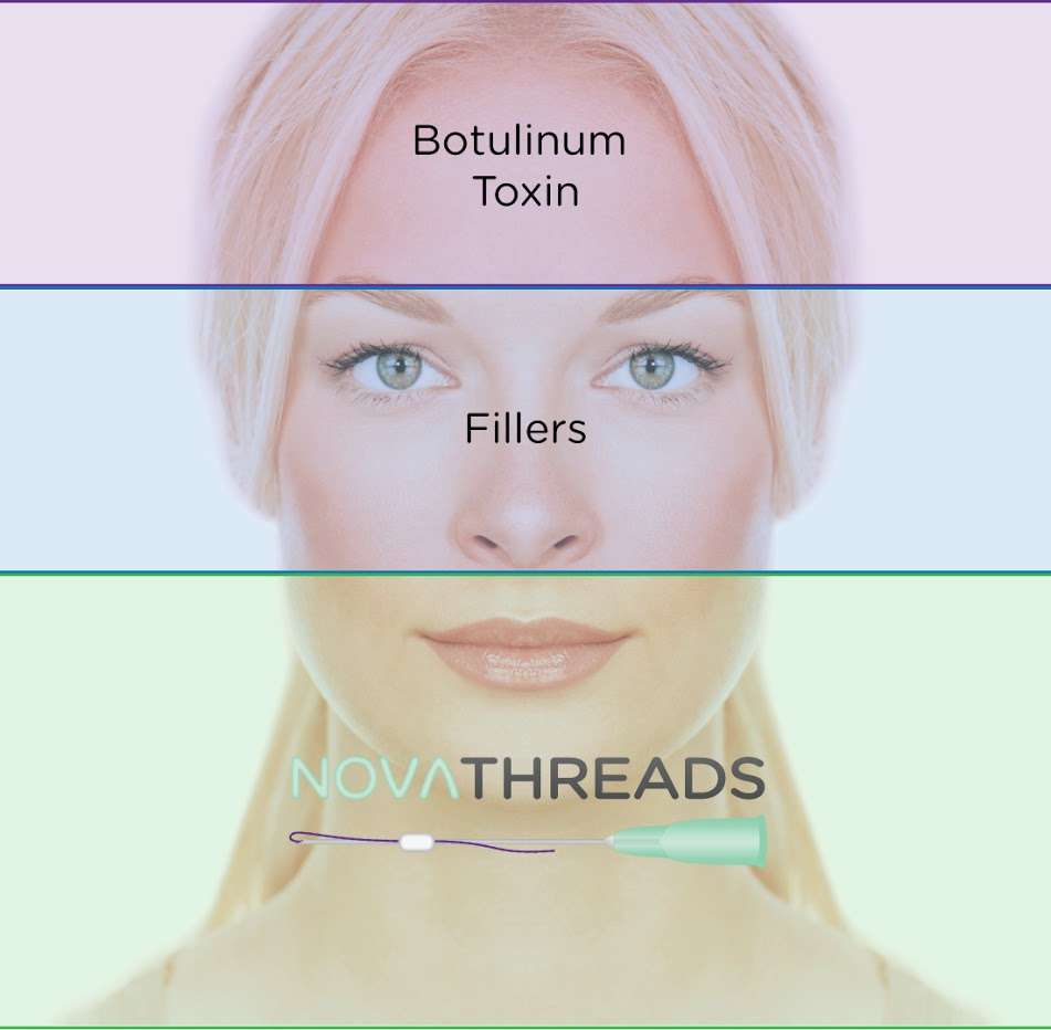 face lift procedure at Fairlawn Aesthetic MD